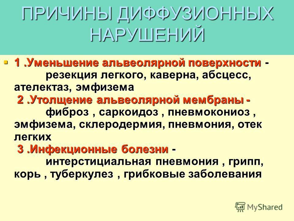 ПРИЧИНЫ ДИФФУЗИОННЫХ НАРУШЕНИЙ 1.Уменьшение альвеолярной поверхности - резекция легкого, каверна, абсцесс, ателектаз, эмфизема 2.Утолщение альвеолярной мембраны - фиброз, саркоидоз, пневмокониоз, эмфизема, склеродермия, пневмония, отек легких 3.Инфек