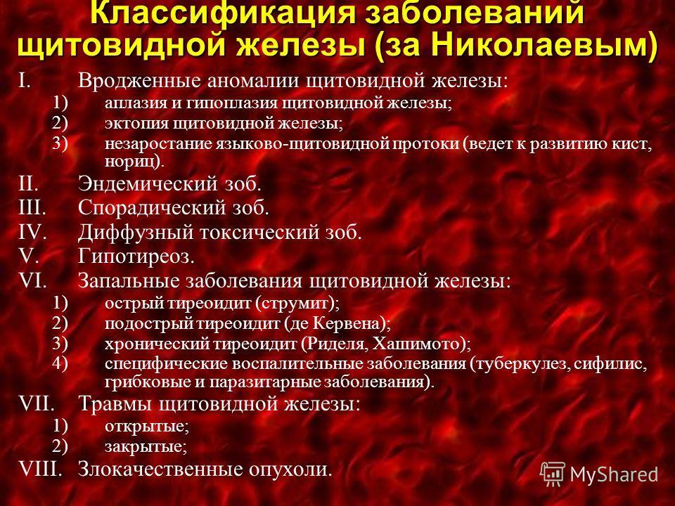 Классификация заболеваний щитовидной железы (за Николаевым) I.Вродженные аномалии щитовидной железы: 1)аплазия и гипоплазия щитовидной железы; 2)эктоп