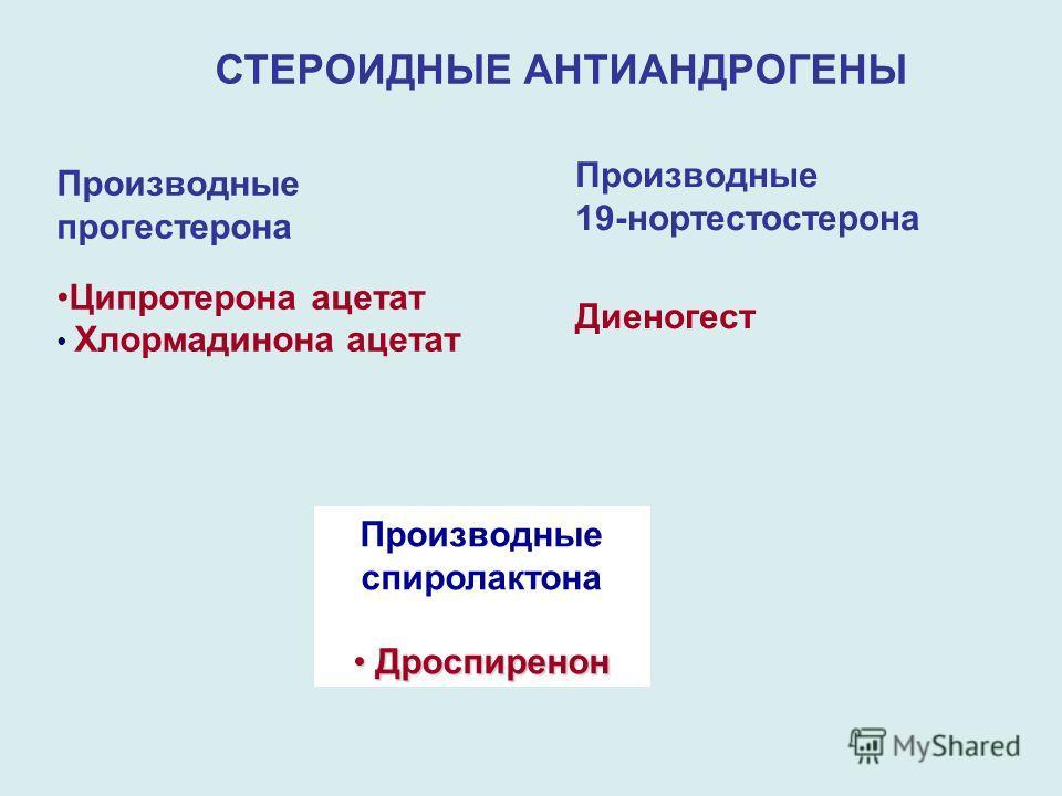 Производные прогестерона Ципротерона ацетат Хлормадинона ацетат Производные 19-нортестостерона Диеногест Производные спиролактона Дроспиренон Дроспиренон СТЕРОИДНЫЕ АНТИАНДРОГЕНЫ
