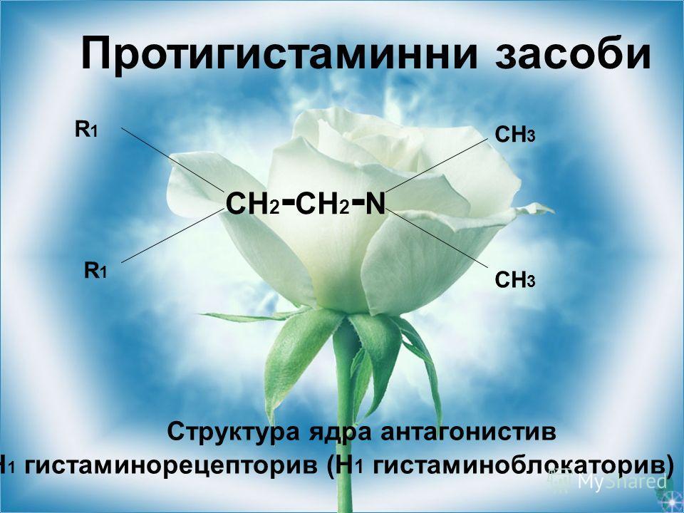 Протигистаминни засоби Структура ядра антагонистив Н 1 гистаминорецепторив (H 1 гистаминоблокаторив) CH 2 - CH 2 - N R1R1 R1R1 CH 3