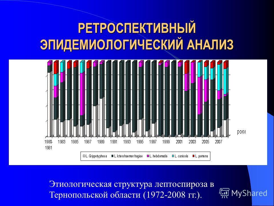 РЕТРОСПЕКТИВНЫЙ ЭПИДЕМИОЛОГИЧЕСКИЙ АНАЛИЗ Этиологическая структура лептоспироза в Тернопольской области (1972-2008 гг.).