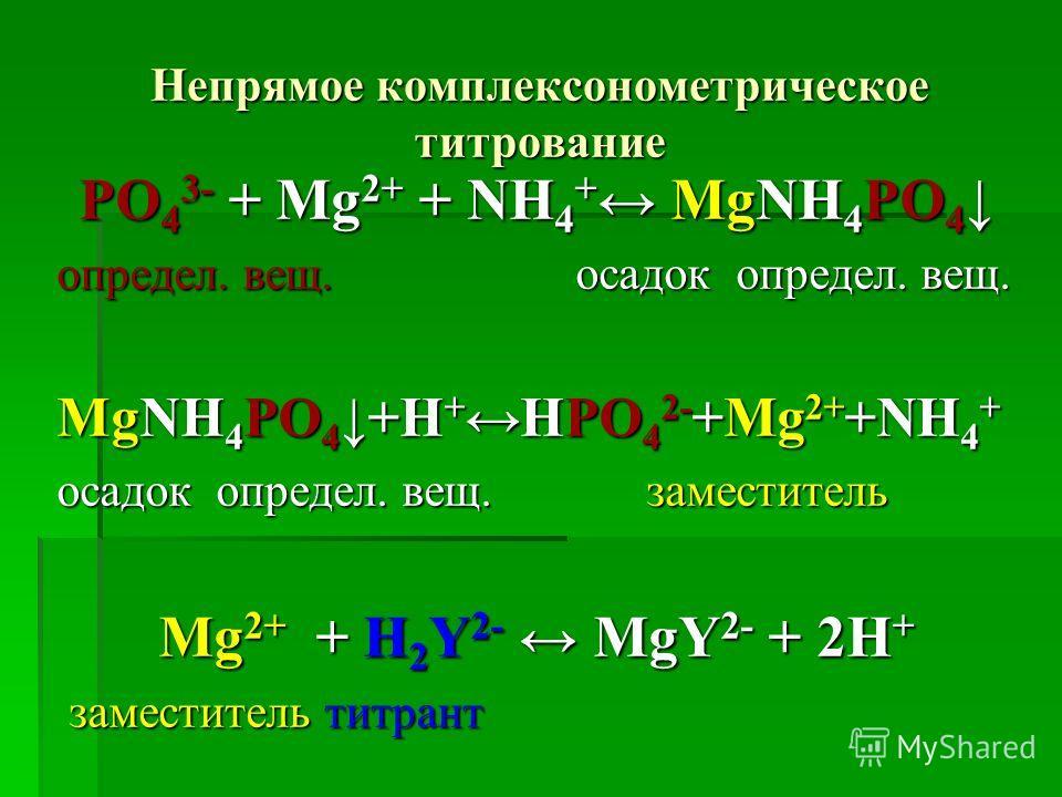 Непрямое комплексонометрическое титрование РО 4 3- + Мg 2+ + NH 4 + МgNH 4 РО 4 РО 4 3- + Мg 2+ + NH 4 + МgNH 4 РО 4 определ. вещ. осадок определ. вещ. МgNH 4 РО 4 +Н + HРО 4 2- +Мg 2+ +NH 4 + осадок определ. вещ. заместитель Мg 2+ + Н 2 Y 2- МgY 2-