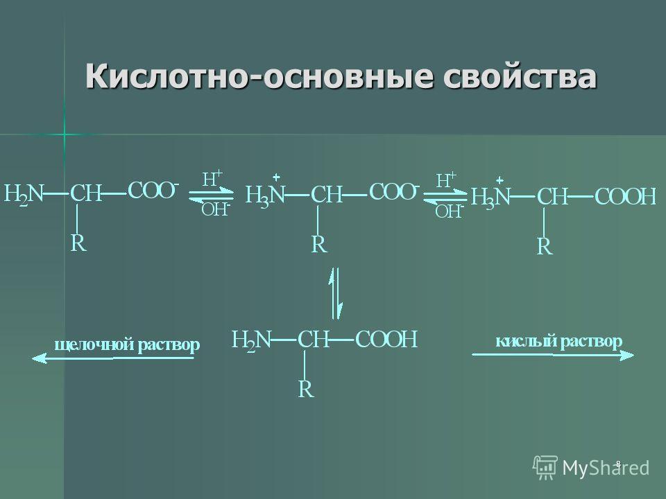 8 Кислотно-основные свойства