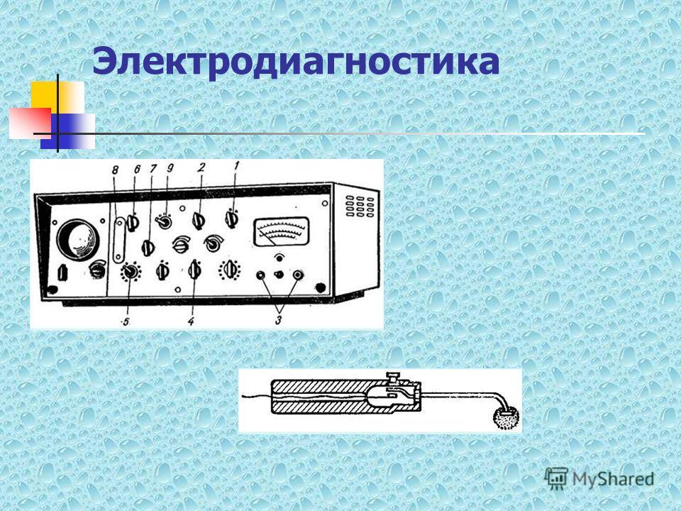 Электродиагностика