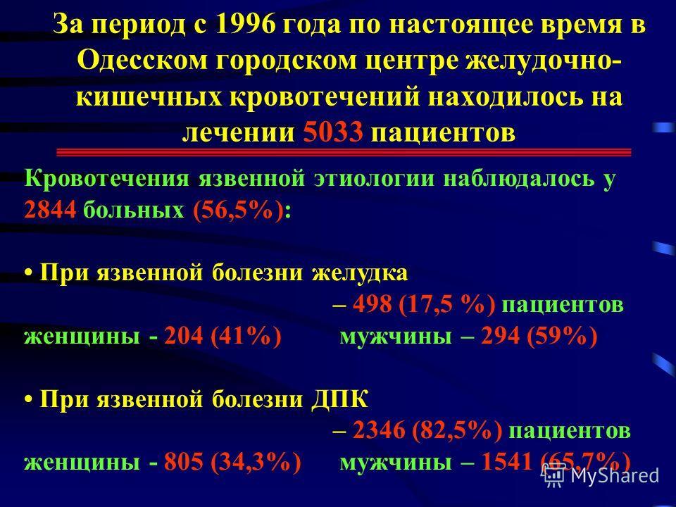 За период с 1996 года по настоящее время в Одесском городском центре желудочно- кишечных кровотечений находилось на лечении 5033 пациентов Кровотечения язвенной этиологии наблюдалось у 2844 больных (56,5%): При язвенной болезни желудка – 498 (17,5 %)
