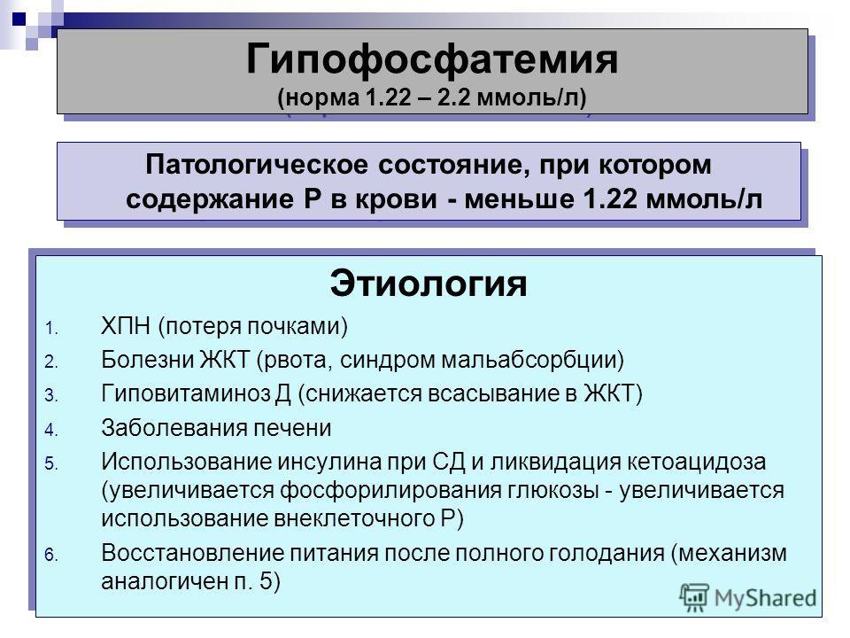 Этиология 1. ХПН (потеря почками) 2. Болезни ЖКТ (рвота, синдром мальабсорбции) 3. Гиповитаминоз Д (снижается всасывание в ЖКТ) 4. Заболевания печени 5. Использование инсулина при СД и ликвидация кетоацидоза (увеличивается фосфорилирования глюкозы -