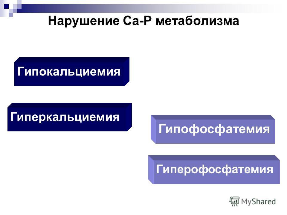 Гипокальциемия Нарушение Са-Р метаболизма Гиперкальциемия Гипофосфатемия Гиперофосфатемия