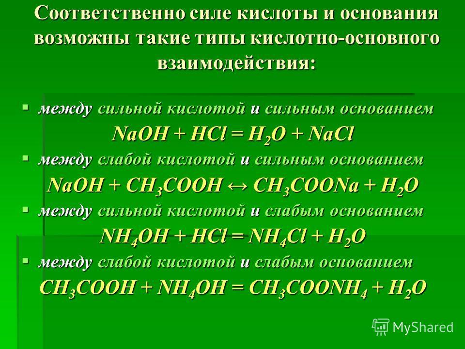 Соответственно силе кислоты и основания возможны такие типы кислотно-основного взаимодействия: между сильной кислотой и сильным основанием между сильной кислотой и сильным основанием NaOH + HCl = H 2 O + NaCl между слабой кислотой и сильным основание