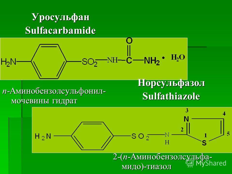 УросульфанSulfacarbamide п-Аминобензолсульфонил- мочевины гидрат НорсульфазолSulfathiazole 2-(п-Аминобензолсульфа- мидо)-тиазол