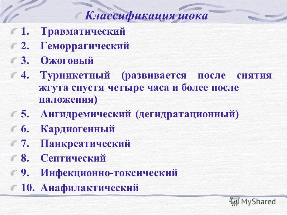 Классификация шока 1. Травматический 2. Геморрагический 3. Ожоговый 4. Турникетный (развивается после снятия жгута спустя четыре часа и более после наложения) 5. Ангидремический (дегидратационный) 6. Кардиогенный 7. Панкреатический 8. Септический 9.