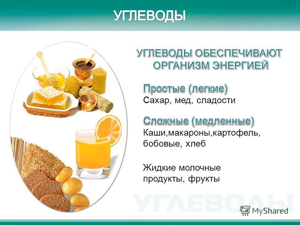 Сахар, мед, сладости Каши,макароны,картофель, бобовые, хлеб Жидкие молочные продукты, фрукты