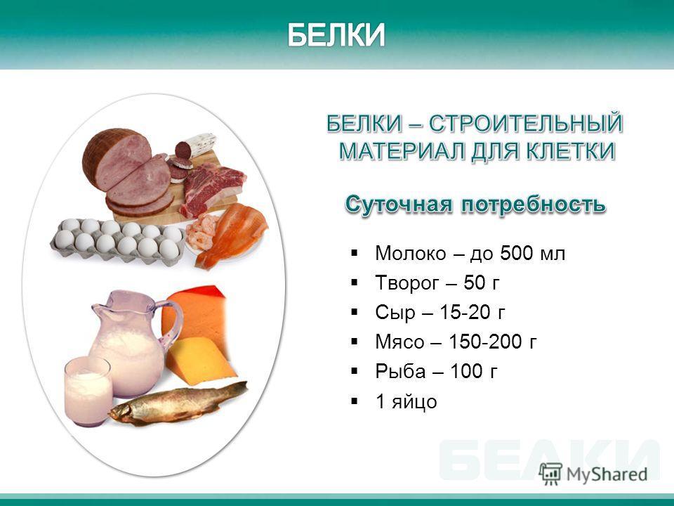 Молоко – до 500 мл Творог – 50 г Сыр – 15-20 г Мясо – 150-200 г Рыба – 100 г 1 яйцо