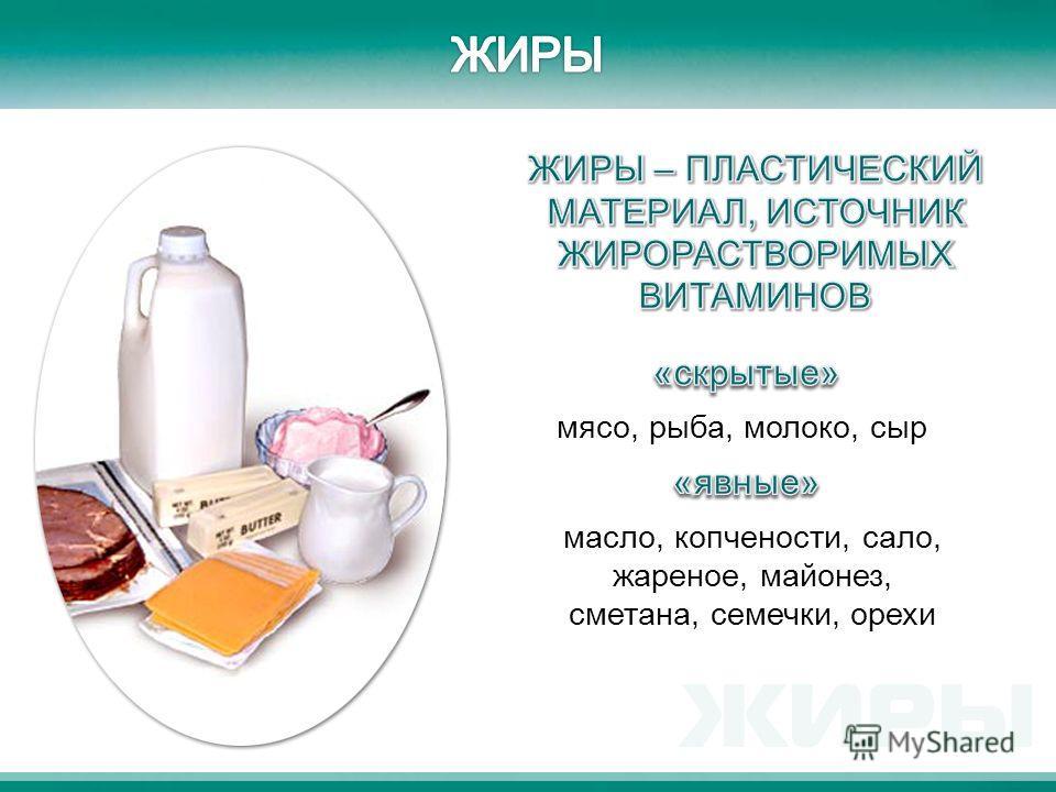 Суточная потребность 20-30 г масла до 30-40 г сметаны (10-15% жирности) мясо, рыба, молоко, сыр масло, копчености, сало, жареное, майонез, сметана, семечки, орехи