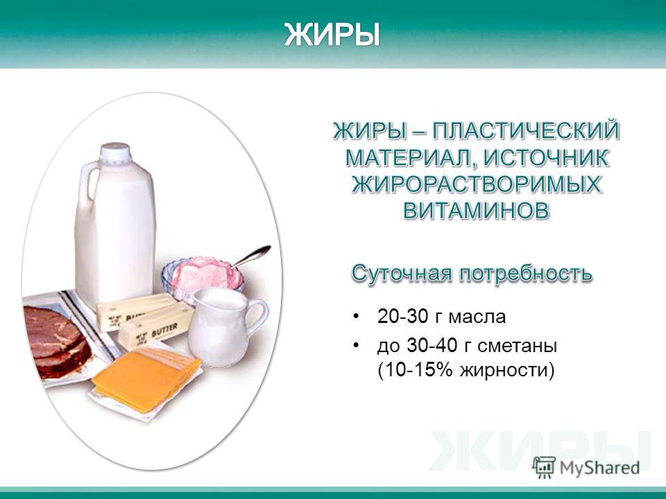 20-30 г масла до 30-40 г сметаны (10-15% жирности)