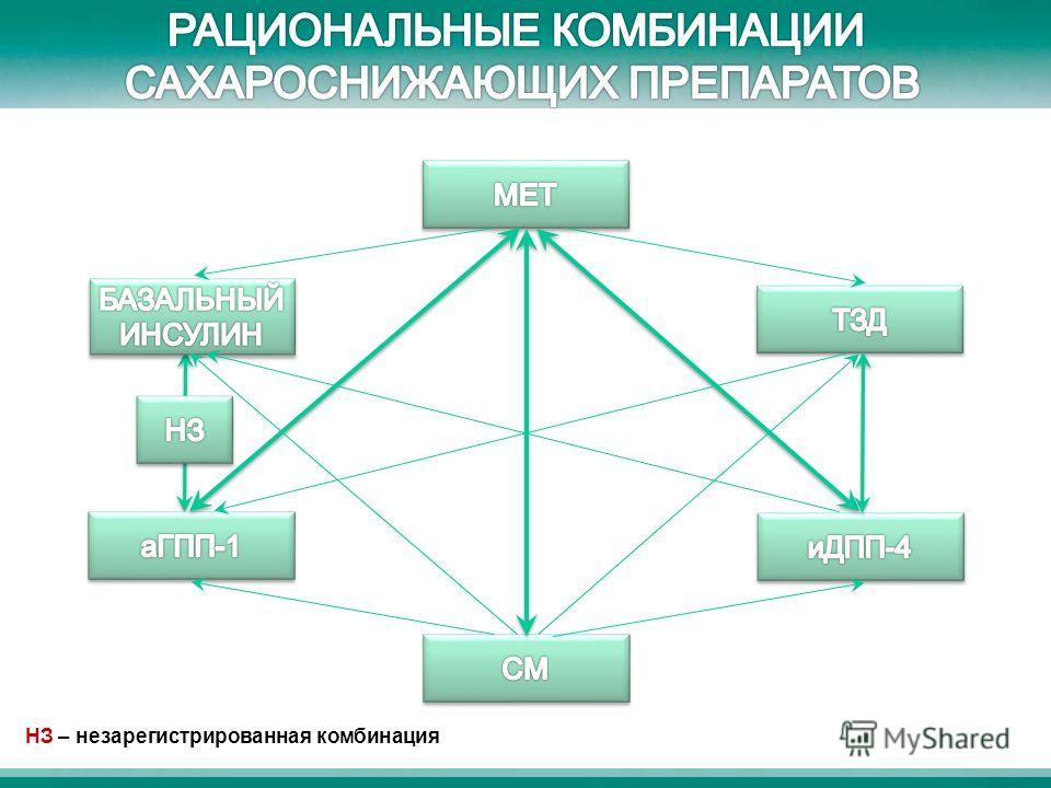НЗ – незарегистрированная комбинация