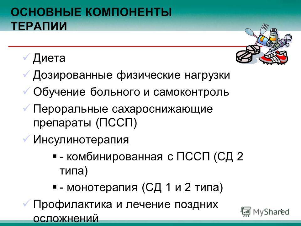 ОСНОВНЫЕ КОМПОНЕНТЫ ТЕРАПИИ Диета Дозированные физические нагрузки Обучение больного и самоконтроль Пероральные сахароснижающие препараты (ПССП) Инсулинотерапия - комбинированная с ПССП (СД 2 типа) - монотерапия (СД 1 и 2 типа) Профилактика и лечение