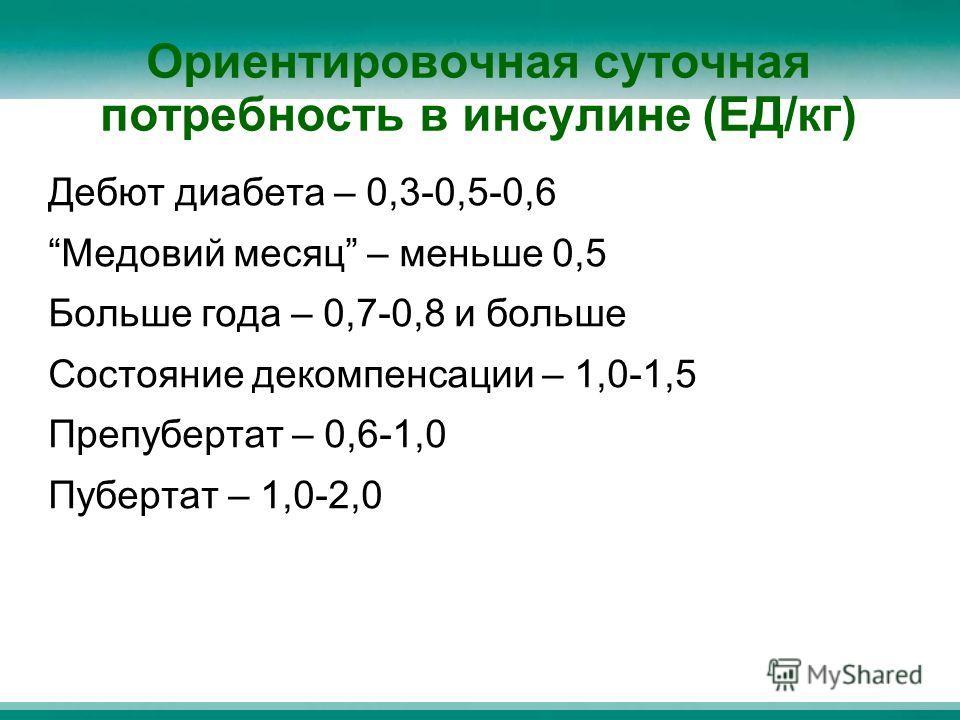 Ориентировочная суточная потребность в инсулине (ЕД/кг) Дебют диабета – 0,3-0,5-0,6 Медовий месяц – меньше 0,5 Больше года – 0,7-0,8 и больше Состояние декомпенсации – 1,0-1,5 Препубертат – 0,6-1,0 Пубертат – 1,0-2,0