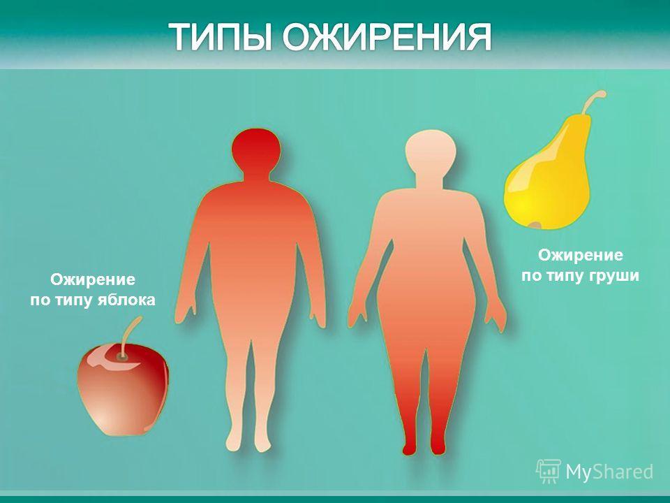 Ожирение по типу яблока Ожирение по типу груши
