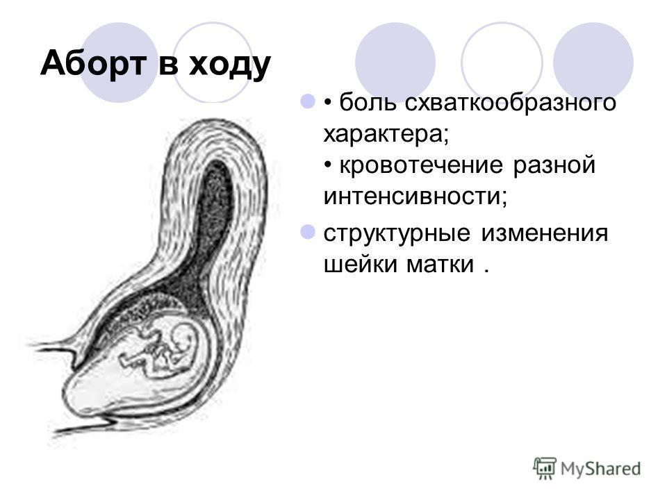 Аборт в ходу боль схваткообразного характера; кровотечение разной интенсивности; структурные изменения шейки матки.