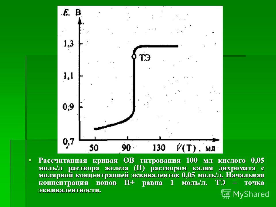 Рассчитанная кривая ОВ титрования 100 мл кислого 0,05 моль/л раствора железа (ІІ) раствором калия дихромата с молярной концентрацией эквивалентов 0,05 моль/л. Начальная концентрация ионов Н+ равна 1 моль/л. ТЭ – точка эквивалентности. Рассчитанная кр