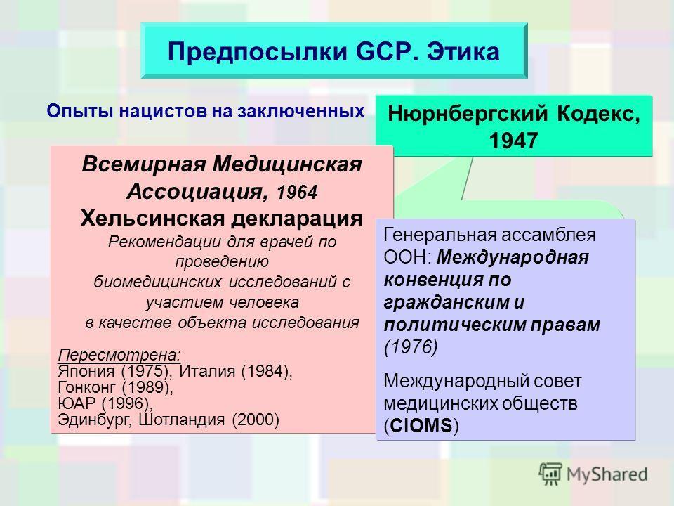 лег в основу стандартов проведения испытаний с участием человека, подчеркивая его добровольное согласие. Предпосылки GCP. Этика Опыты нацистов на заключенных Нюрнбергский Кодекс, 1947 Всемирная Медицинская Ассоциация, 1964 Хельсинская декларация Реко