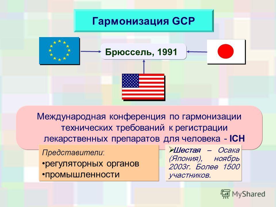 Гармонизация GCP Международная конференция по гармонизации технических требований к регистрации лекарственных препаратов для человека - ICH Брюссель, 1991 Представители: регуляторных органов промышленности Шестая – Осака (Япония), ноябрь 2003г. Более