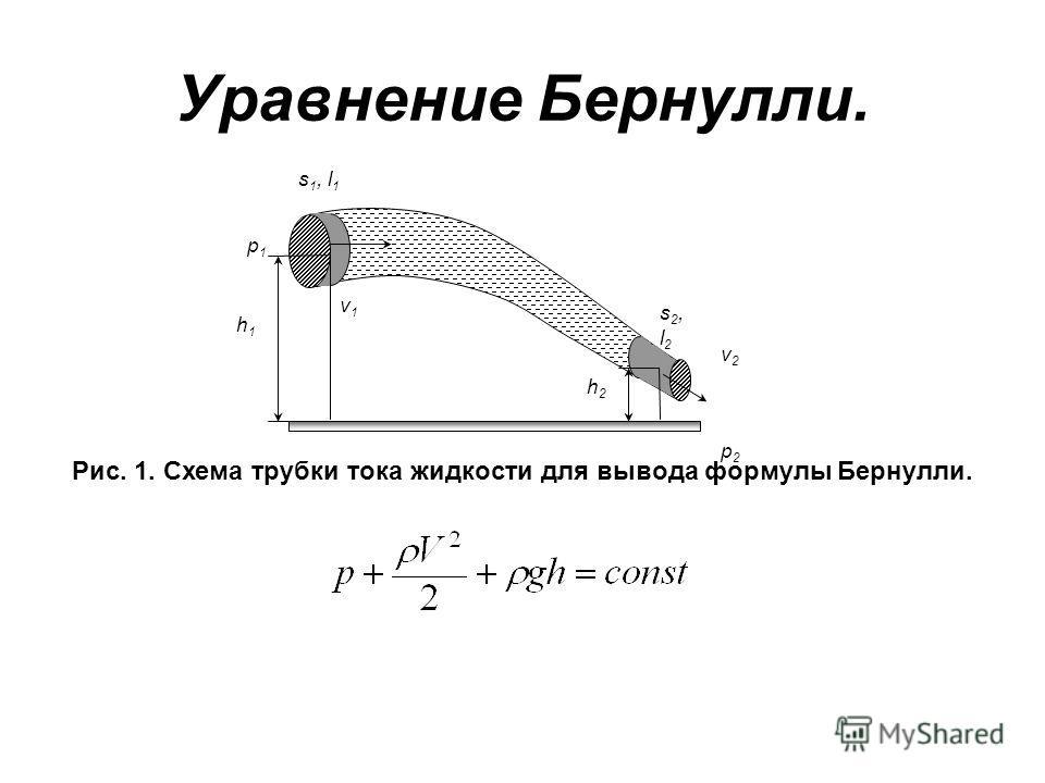 Уравнение Бернулли. v2v2 v1v1 h1h1 h2h2 s 1, l 1 s2,l2s2,l2 p1 p1 p2 p2 Рис. 1. Схема трубки тока жидкости для вывода формулы Бернулли.