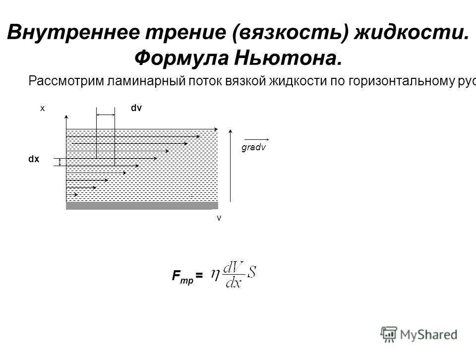Внутреннее трение (вязкость) жидкости. Формула Ньютона. Рассмотрим ламинарный поток вязкой жидкости по горизонтальному руслу. x v dx dv gradv F тр =.