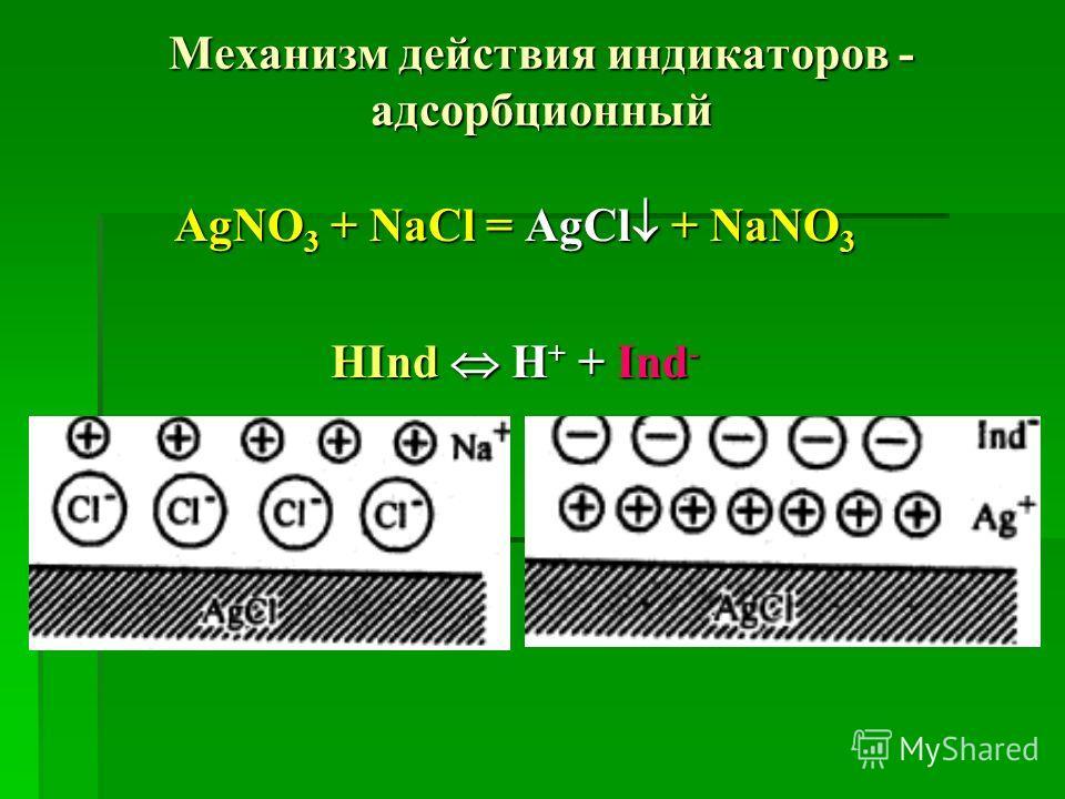 Механизм действия индикаторов - адсорбционный AgNO 3 + NaCl = AgCl + NaNO 3 HInd H + + Ind -