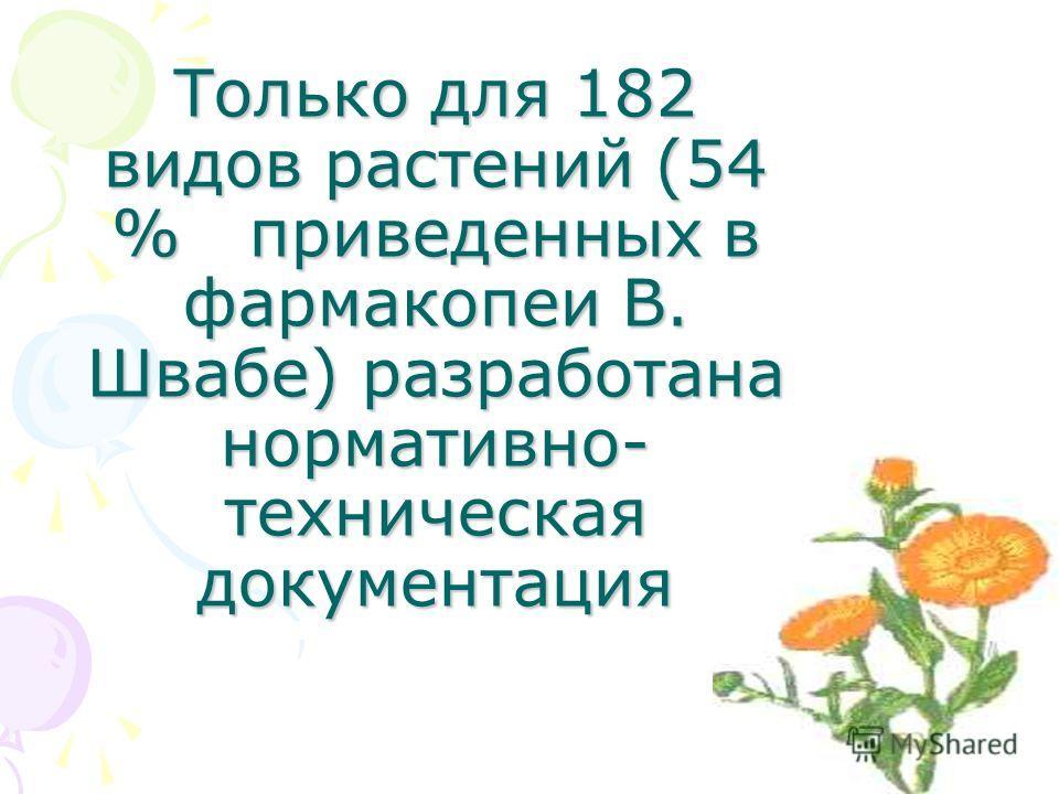 Только для 182 видов растений (54 % приведенных в фармакопеи В. Швабе) разработана нормативно- техническая документация