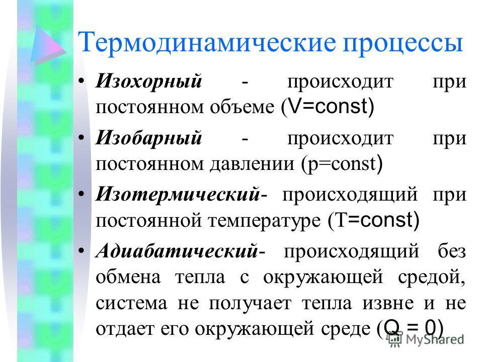 Термодинамические процессы Изохорный - происходит при постоянном объеме ( V=const) Изобарный - происходит при постоянном давлении (р=const ) Изотермический- происходящий при постоянной температуре (Т =const) Адиабатический- происходящий без обмена те