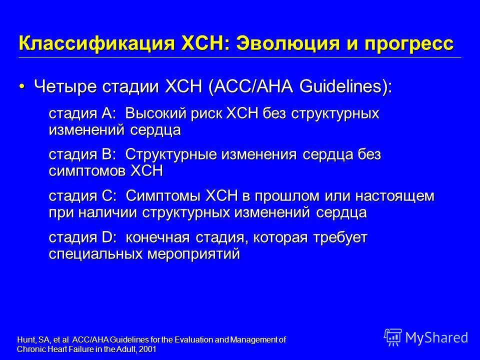 Классификация ХСН: Эволюция и прогресс Четыре стадии ХСН (ACC/AHA Guidelines):Четыре стадии ХСН (ACC/AHA Guidelines): стадия A: Высокий риск ХСН без структурных изменений сердца стадия B: Структурные изменения сердца без симптомов ХСН стадия C: Симпт