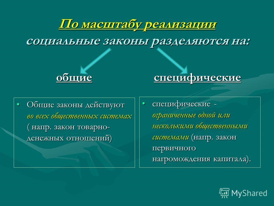 По масштабу реализации социальные законы разделяются на: общие Общие законы действуют во всех общественных системах ( напр. закон товарно- денежных отношений) специфические специфические - ограниченные одной или несколькими общественными системами (н