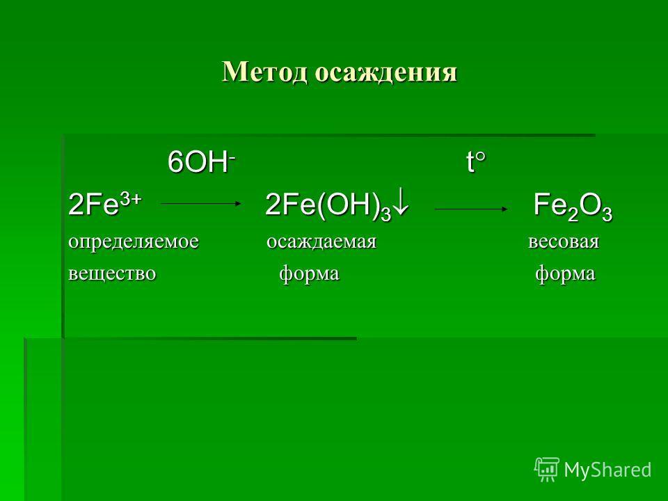 Метод осаждения 6ОН - t 6ОН - t 2Fe 3+ 2Fe(OH) 3 Fe 2 O 3 определяемое осаждаемая весовая вещество форма форма