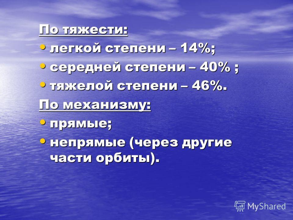 По тяжести: легкой степени – 14%; легкой степени – 14%; середней степени – 40% ; середней степени – 40% ; тяжелой степени – 46%. тяжелой степени – 46%. По механизму: прямые; прямые; непрямые (через другие части орбиты). непрямые (через другие части о