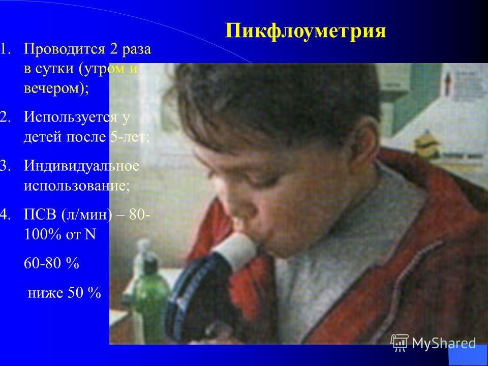 1.Проводится 2 раза в сутки (утром и вечером); 2.Используется у детей после 5-лет; 3.Индивидуальное использование; 4.ПСВ (л/мин) – 80- 100% от N 60-80 % ниже 50 % Пикфлоуметрия