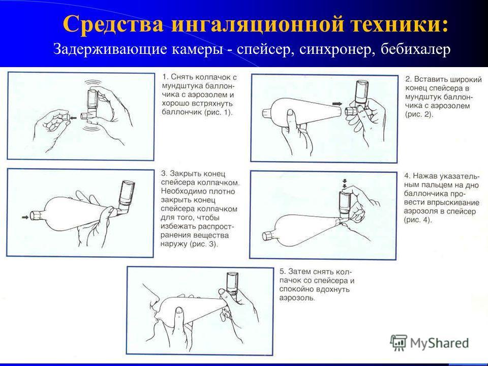 Средства ингаляционной техники: Задерживающие камеры - спейсер, синхронер, бебихалер