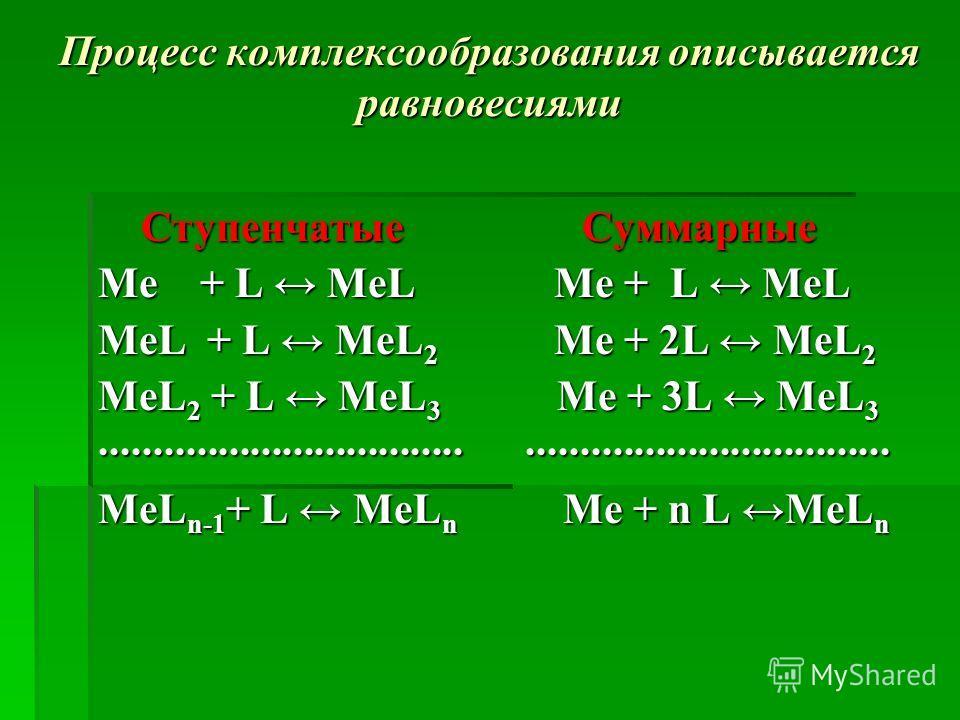 Процесс комплексообразования описывается равновесиями Ступенчатые Суммарные Ступенчатые Суммарные Me + L MeL Me + L MeL MeL + L MeL 2 Me + 2L MeL 2 MeL 2 + L MeL 3 Me + 3L MeL 3 ·································· ·································· Me
