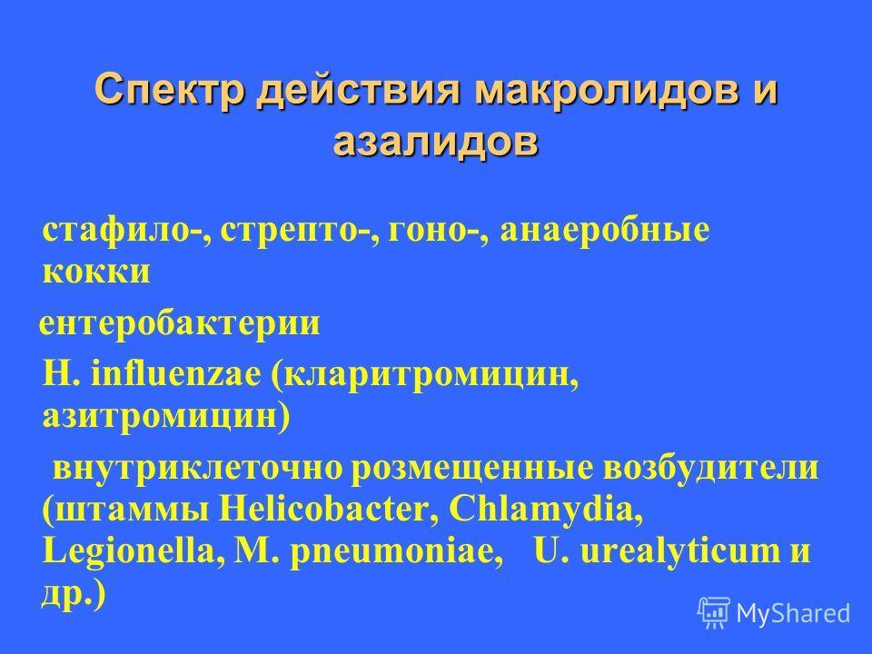 Спектр действия макролидов и азалидов cтафило-, стрепто-, гоно-, анаеробные кокки ентеробактерии H. influenzae (кларитромицин, азитромицин) внутриклеточно розмещенные возбудители (штаммы Helicobacter, Chlamydia, Legionellа, M. pneumoniae, U. urealyti