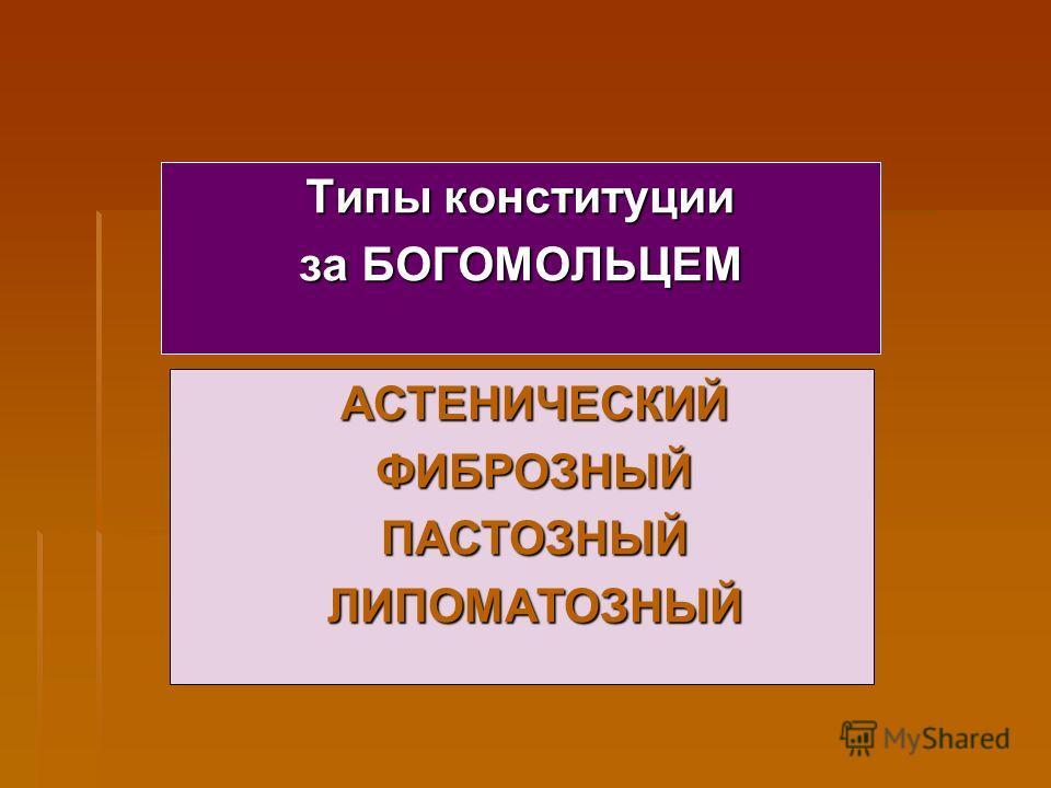 Типы конституции за БОГОМОЛЬЦЕМ АСТЕНИЧЕСКИЙ АСТЕНИЧЕСКИЙ ФИБРОЗНЫЙ ФИБРОЗНЫЙ ПАСТОЗНЫЙ ПАСТОЗНЫЙ ЛИПОМАТОЗНЫЙ ЛИПОМАТОЗНЫЙ