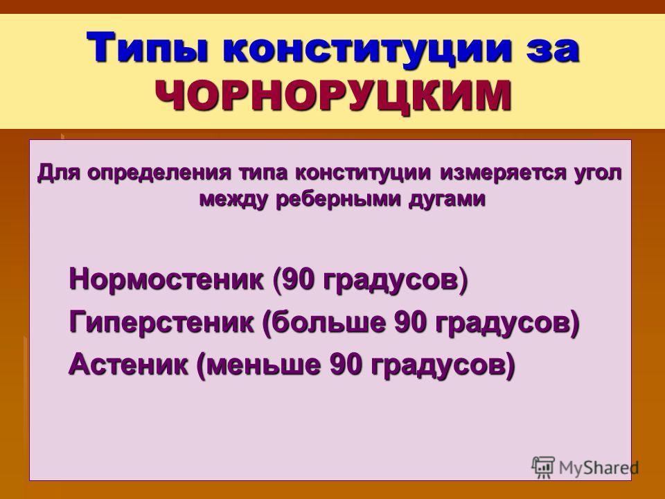 Для определения типа конституции измеряется угол между реберными дугами Нормостеник (90 градусов) Нормостеник (90 градусов) Гиперстеник (больше 90 градусов) Гиперстеник (больше 90 градусов) Астеник (меньше 90 градусов) Астеник (меньше 90 градусов) Ти