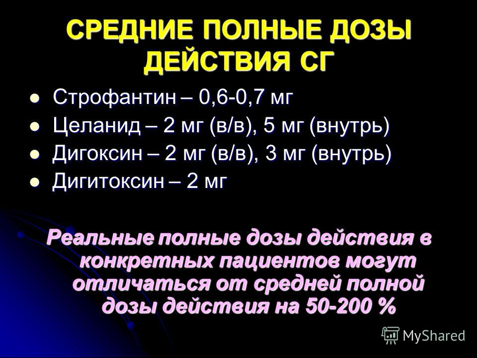 СРЕДНИЕ ПОЛНЫЕ ДОЗЫ ДЕЙСТВИЯ СГ Строфантин – 0,6-0,7 мг Строфантин – 0,6-0,7 мг Целанид – 2 мг (в/в), 5 мг (внутрь) Целанид – 2 мг (в/в), 5 мг (внутрь) Дигоксин – 2 мг (в/в), 3 мг (внутрь) Дигоксин – 2 мг (в/в), 3 мг (внутрь) Дигитоксин – 2 мг Дигито