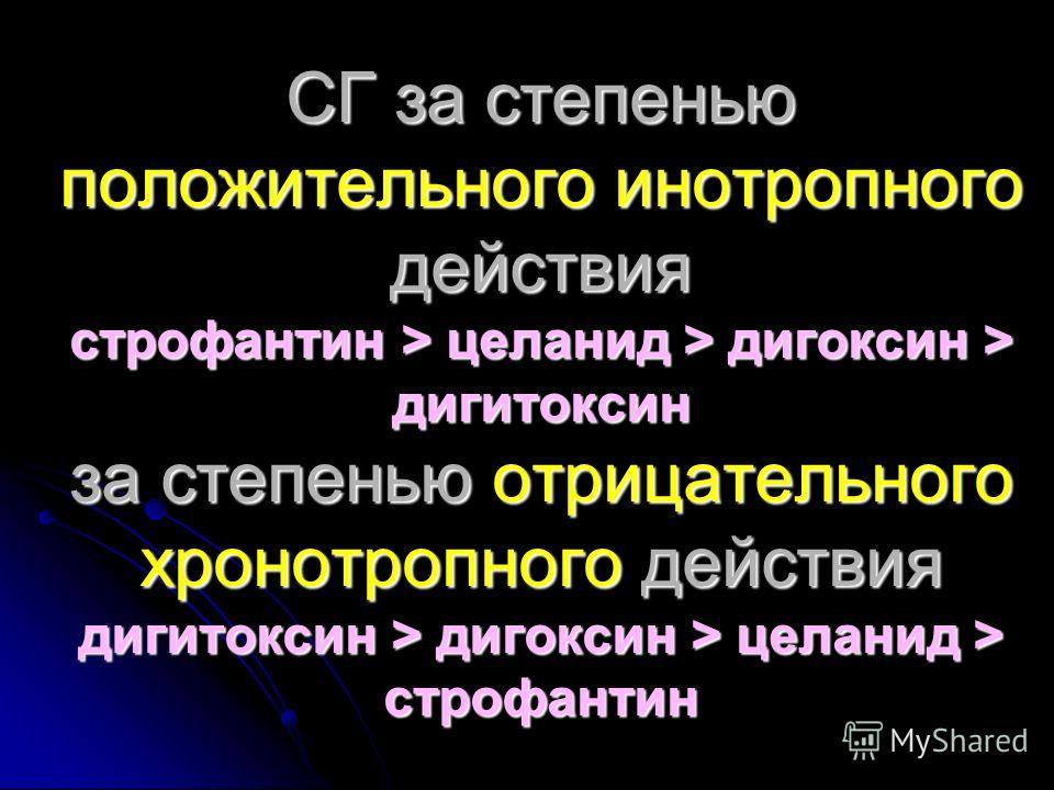 СГ за степенью положительного инотропного действия строфантин > целанид > дигоксин > дигитоксин за степенью отрицательного хронотропного действия дигитоксин > дигоксин > целанид > строфантин