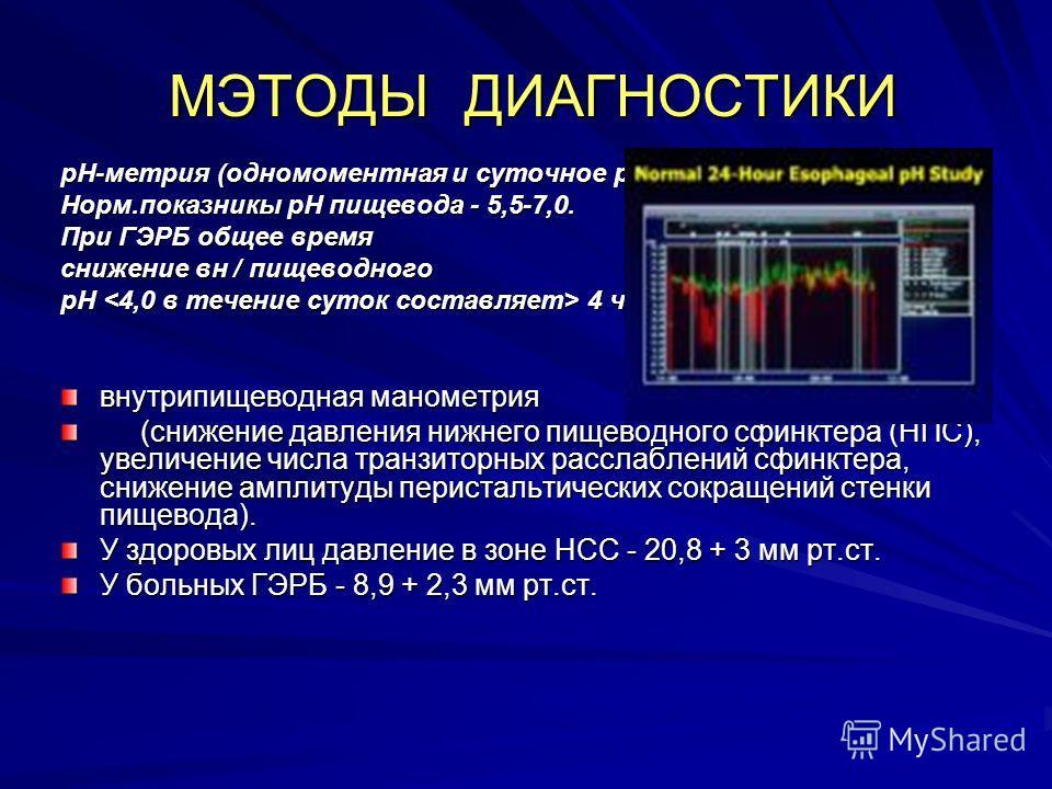 МЭТОДЫ ДИАГНОСТИКИ рН-метрия (одномоментная и суточное рН-мониторирование) Норм.показникы рН пищевода - 5,5-7,0. При ГЭРБ общее время снижение вн / пищеводного рН 4 ч внутрипищеводная манометрия (снижение давления нижнего пищеводного сфинктера (НПС),