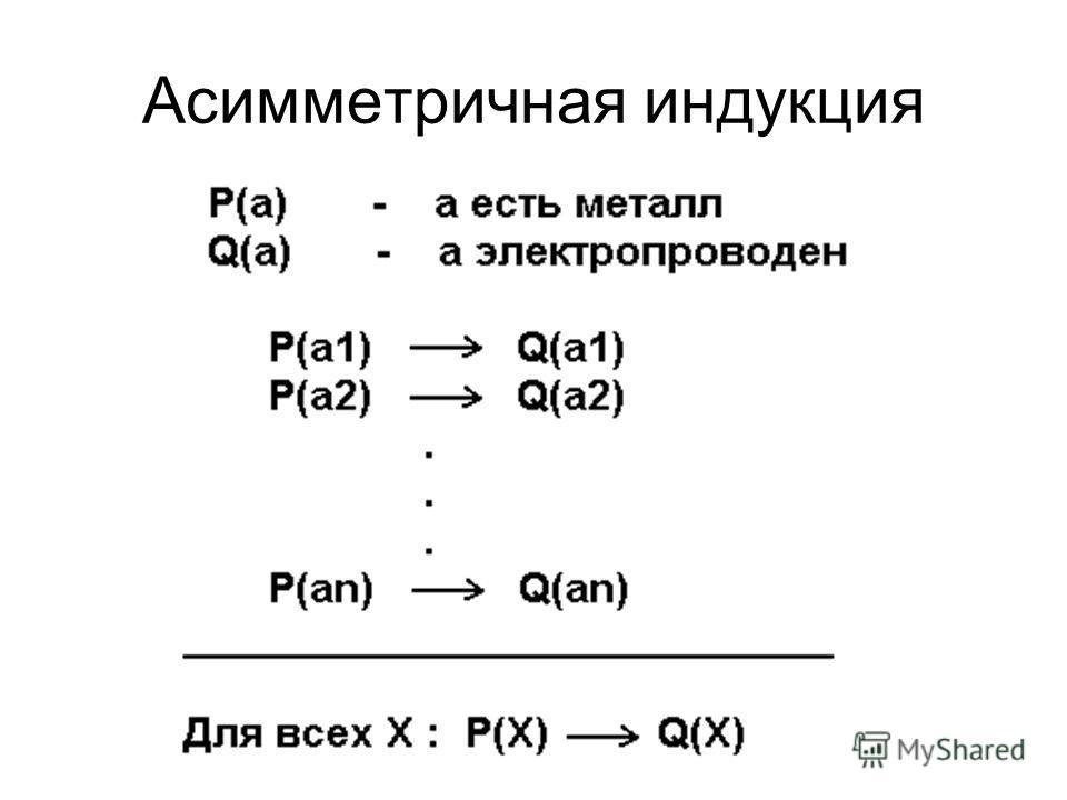 Асимметричная индукция