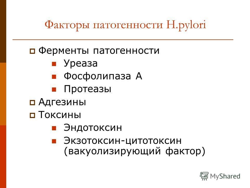 Факторы патогенности H.pylori Ферменты патогенности Уреаза Фосфолипаза А Протеазы Адгезины Токсины Эндотоксин Экзотоксин-цитотоксин (вакуолизирующий фактор)