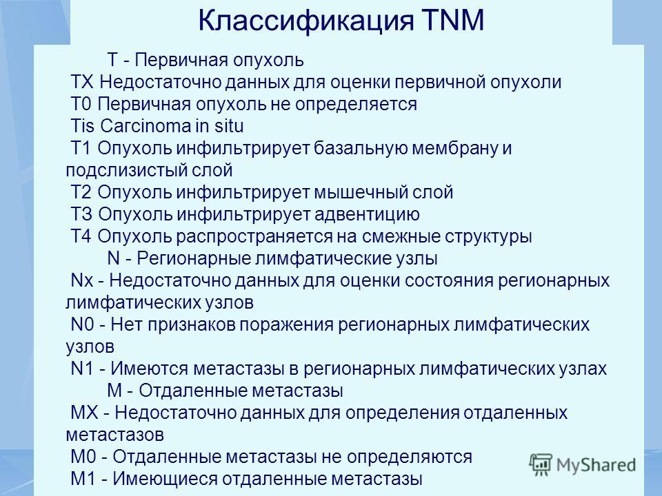 Классификация TNM Т - Первичная опухоль ТХ Недостаточно данных для оценки первичной опухоли Т0 Первичная опухоль не определяется Тis Сагсinоmа in situ Т1 Опухоль инфильтрирует базальную мембрану и подслизистый слой Т2 Опухоль инфильтрирует мышечный с