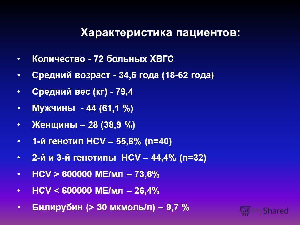 Характеристика пациентов: Количество - 72 больных ХВГС Средний возраст - 34,5 года (18-62 года) Средний вес (кг) - 79,4 Мужчины - 44 (61,1 %) Женщины – 28 (38,9 %) 1-й генотип HCV – 55,6% (n=40) 2-й и 3-й генотипы HCV – 44,4% (n=32) НCV > 600000 МЕ/м