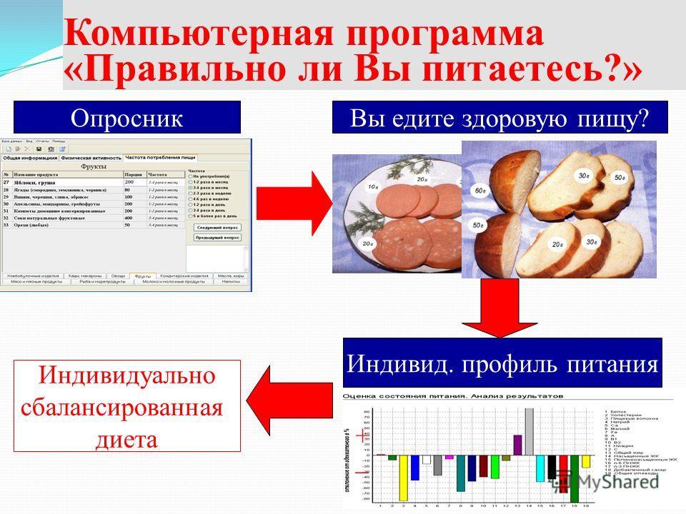 Компьютерная программа «Правильно ли Вы питаетесь?» ОпросникВы едите здоровую пищу? Индивид. профиль питания Индивидуально сбалансированная диета + _