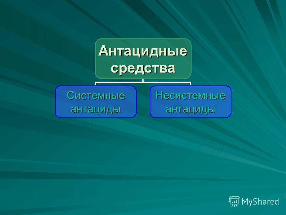 Антацидныесредства СистемныеантацидыНесистемныеантациды